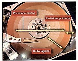 Partizionare Hard Disk Esterno